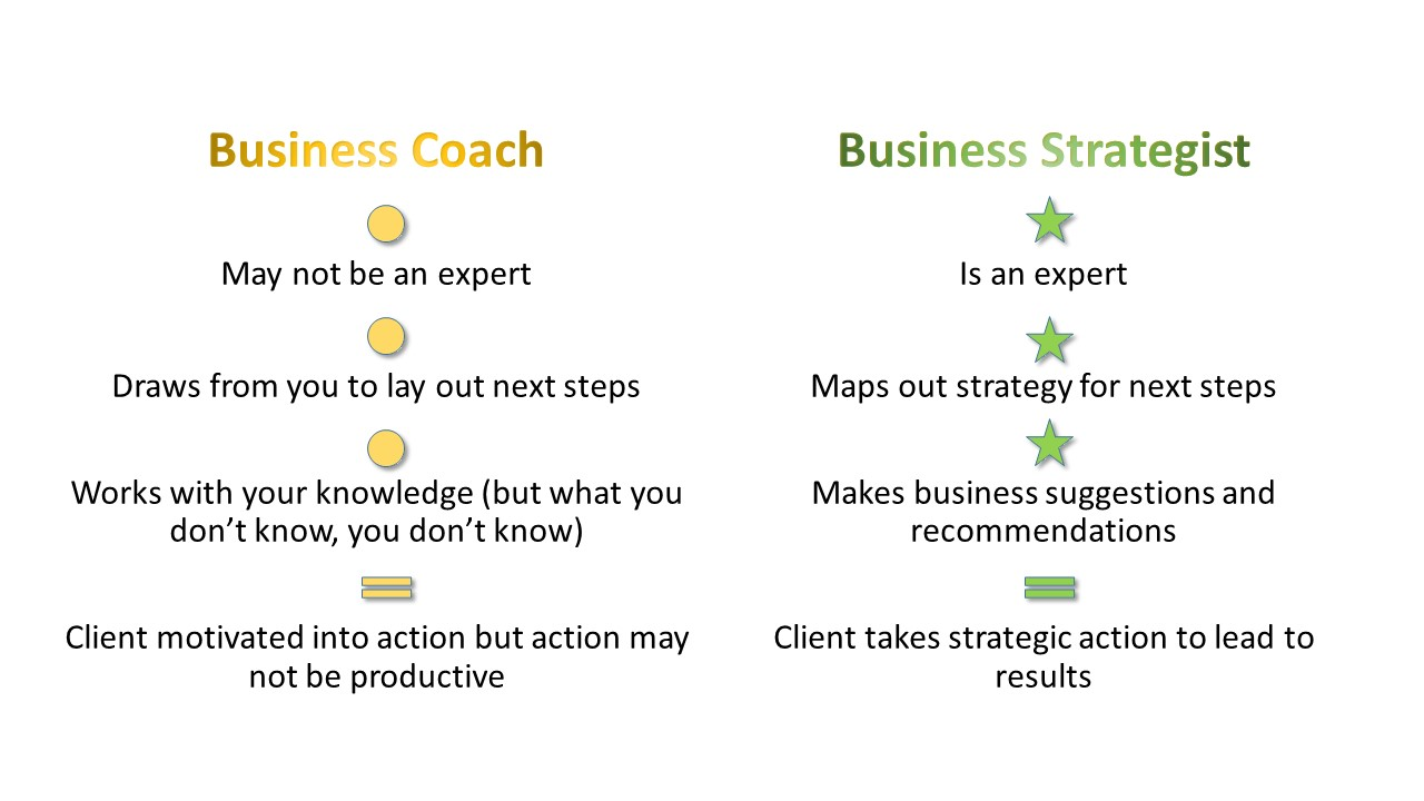 Three key differences between a coach and a strategist